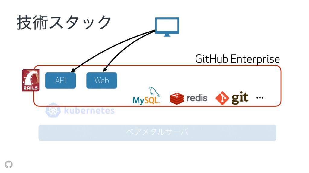 ٕज़ελοΫ ϕΞϝλϧαʔό API Web … GitHub Enterprise