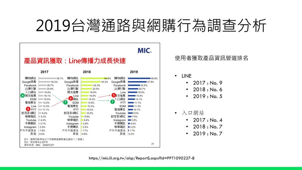 2019台灣通路與網購行為調查分析 https://mic.iii.org.tw/aisp/R...