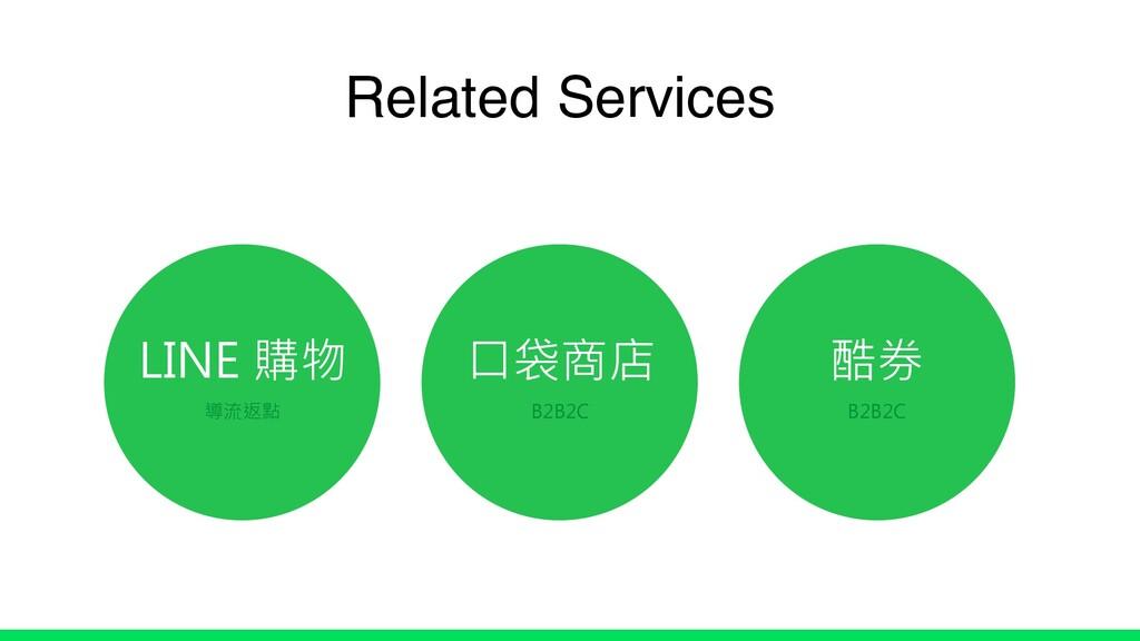 LINE 購物 導流返點 口袋商店 B2B2C 酷券 B2B2C Related Servic...