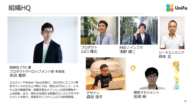 部⾨リード 開発マネジメント ⽥渕 梢 R&D / インフラ 浅野 健⼆ プロダクト ⼭⼝ 隆...