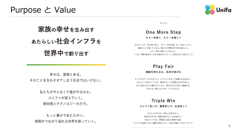 Purpose と Value 4