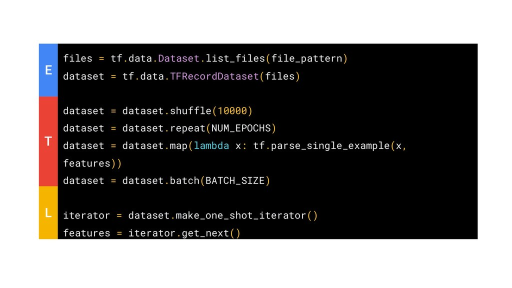 files = tf.data.Dataset.list_files(file_pattern...