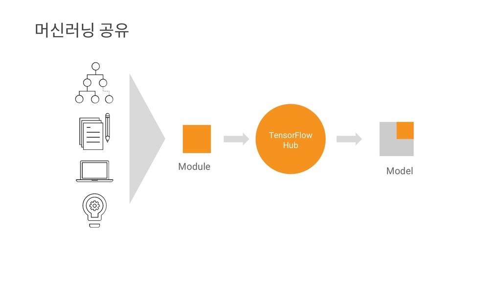 젆킮얺삫 뫃퓮 Module TensorFlow Hub Model