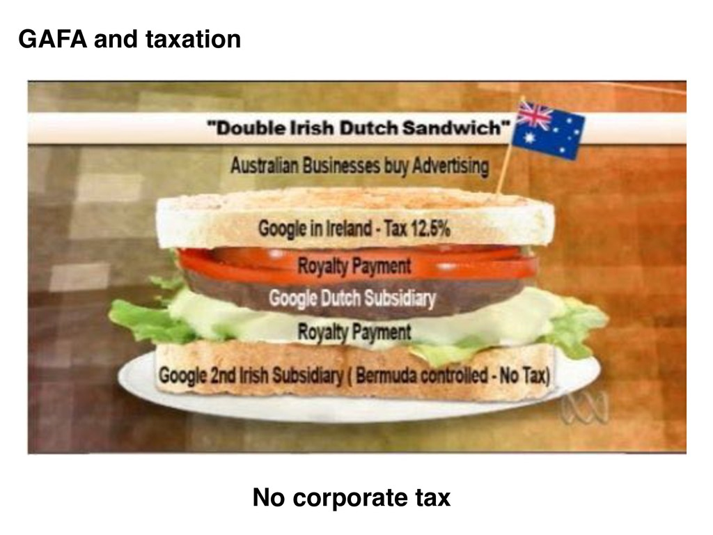GAFA and taxation No corporate tax
