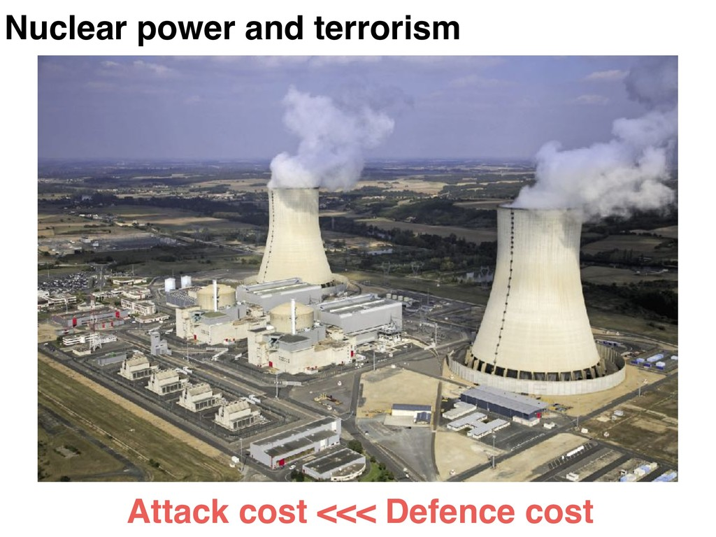 Nuclear power and terrorism Attack cost <<< Def...