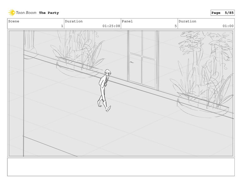 Scene 1 Duration 01:25:08 Panel 5 Duration 01:0...
