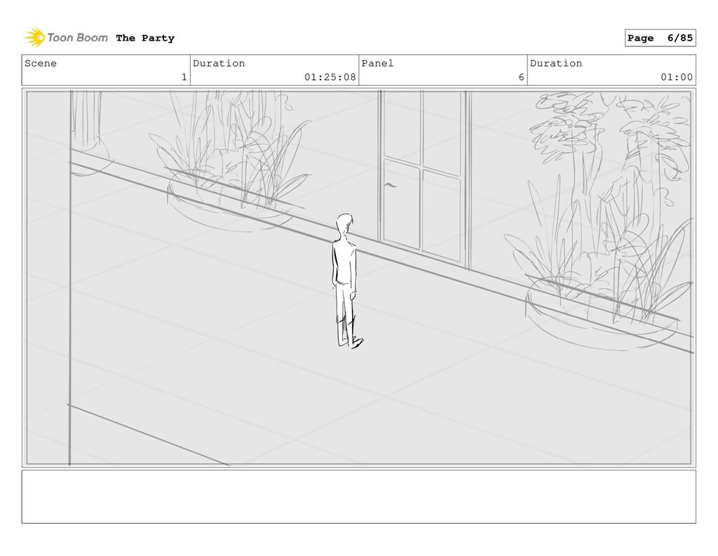 Scene 1 Duration 01:25:08 Panel 6 Duration 01:0...