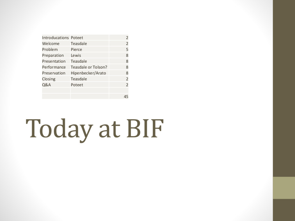 Today at BIF Introducations Poteet 2 Welcome Te...
