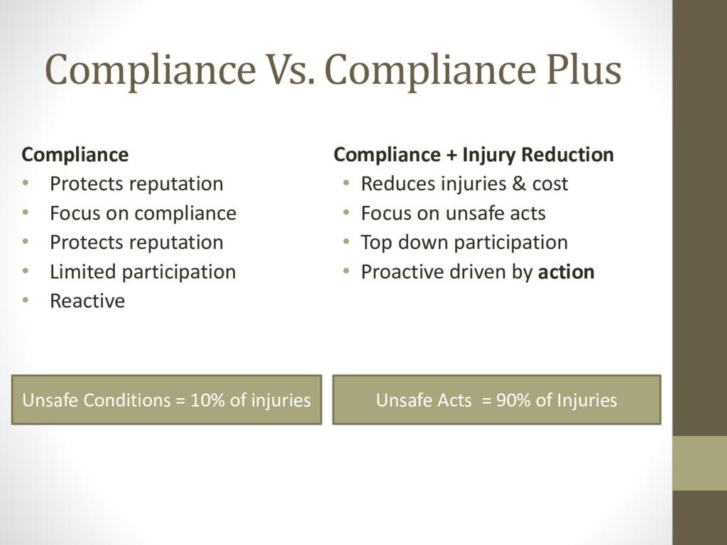 Compliance Vs. Compliance Plus Compliance • Pro...