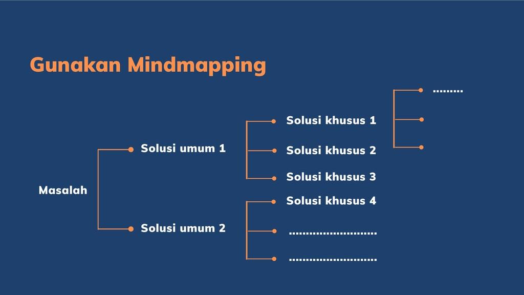 Gunakan Mindmapping Masalah Solusi umum 1 Solus...