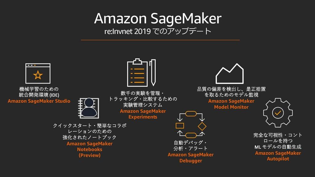 Amazon SageMaker re:Invnet 2019 でのアップデート Amazon...