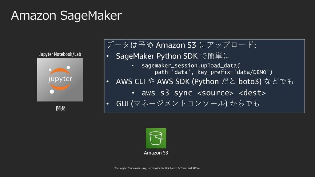 Amazon SageMaker Jupyter Notebook/Lab Amazon S3...