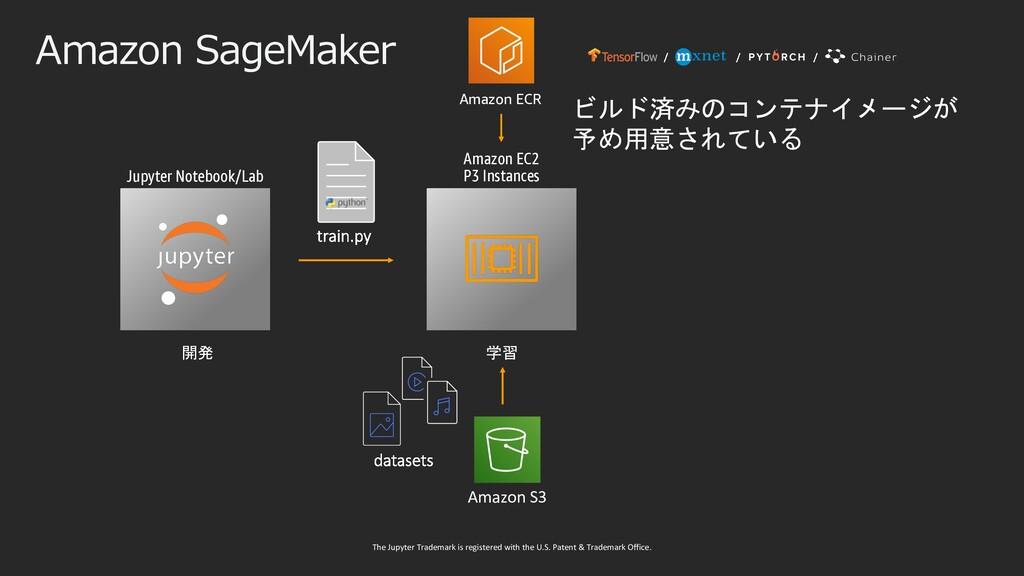 Amazon SageMaker 開発 Jupyter Notebook/Lab Amazon...