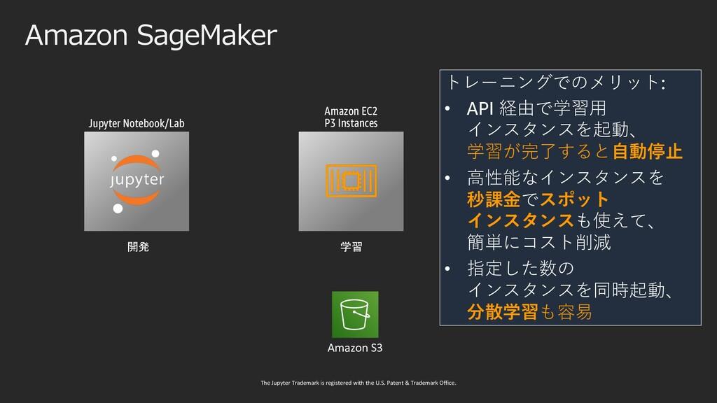 Amazon SageMaker 開発 学習 Amazon EC2 P3 Instances ...