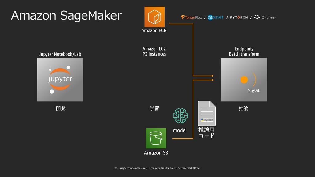 Amazon SageMaker 開発 学習 推論 Amazon EC2 P3 Instanc...