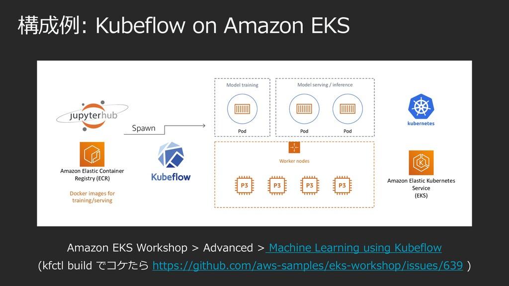 構成例: Kubeflow on Amazon EKS Amazon EKS Workshop...