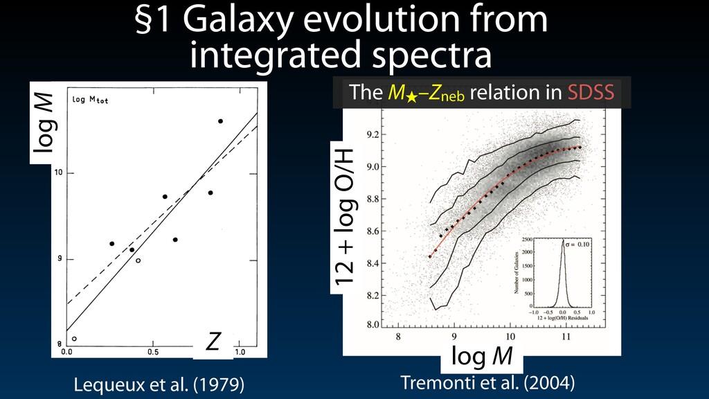 Tremonti et al. (2004) Lequeux et al. (1979) lo...