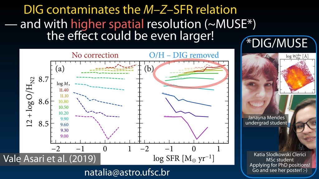 DIG contaminates the M–Z–SFR relation — and wit...