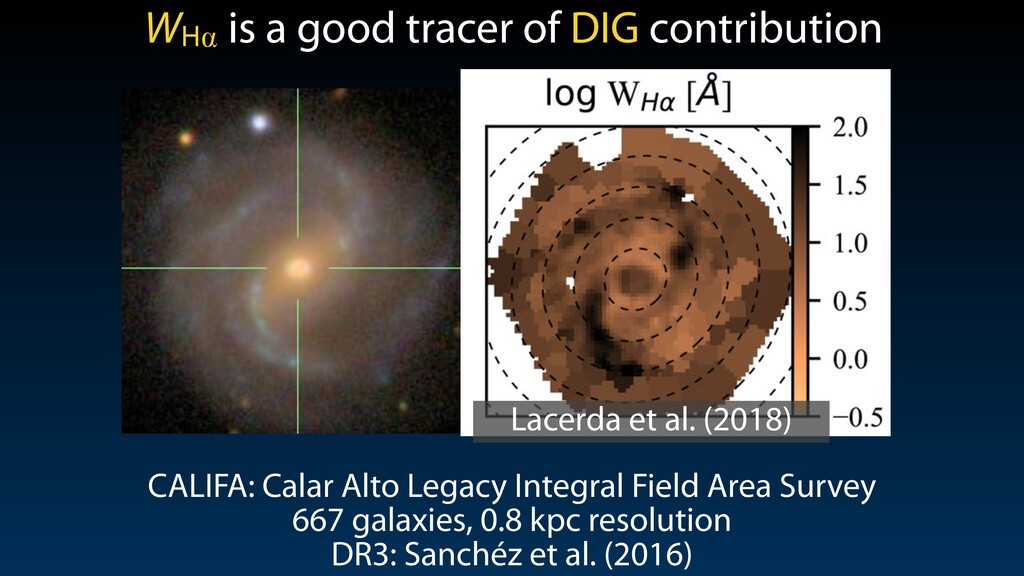 WH! is a good tracer of DIG contribution et al....