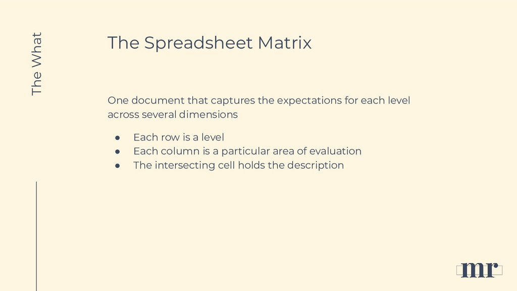 The Spreadsheet Matrix One document that captur...