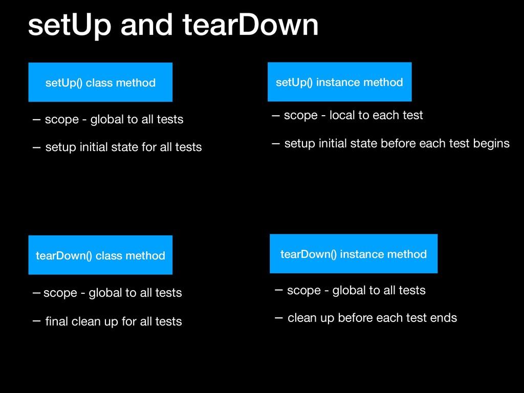 setUp() class method scope - global to all test...