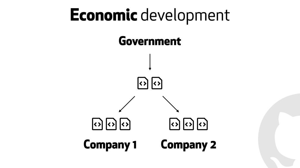 ! Government 4 4 4 4 4 4 4 4 Company 2 Company ...