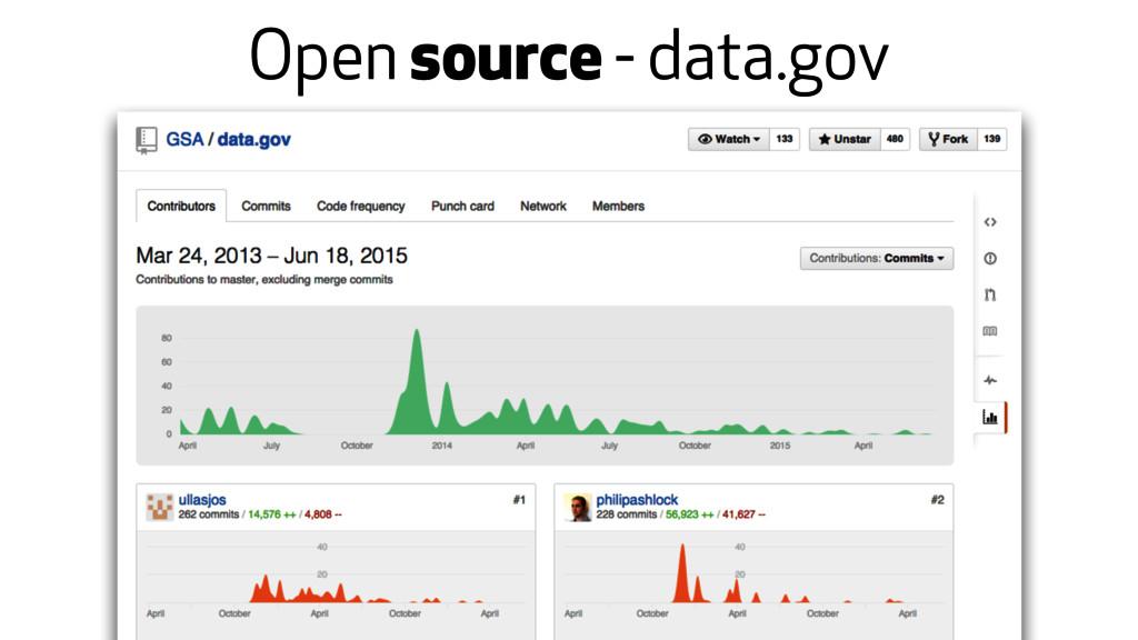 Open source - data.gov