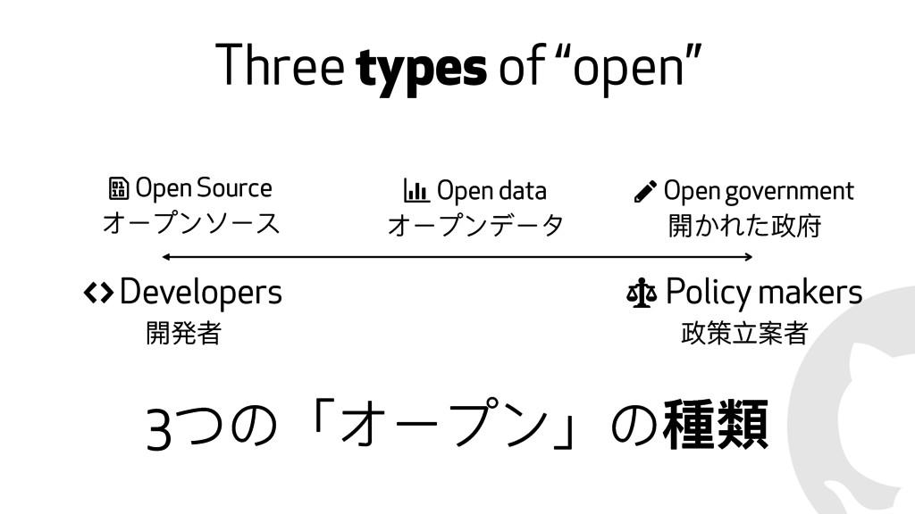 "! Three types of ""open"" * Developers 樄咲ᘏ $ Poli..."
