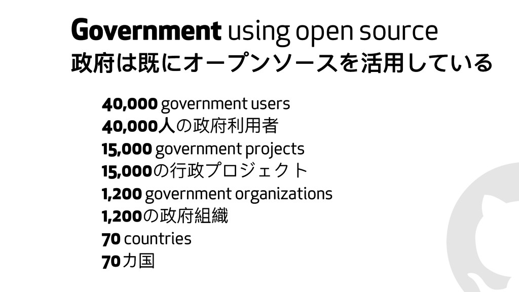! 40,000 government users 40,000Ո΄ڥአᘏ 15,000 ...