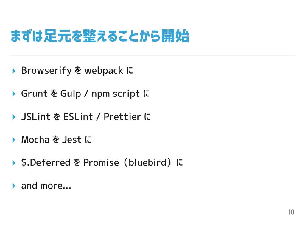 まずは足元を整えることから開始 ▸ Browserify を webpack に ▸ Grun...