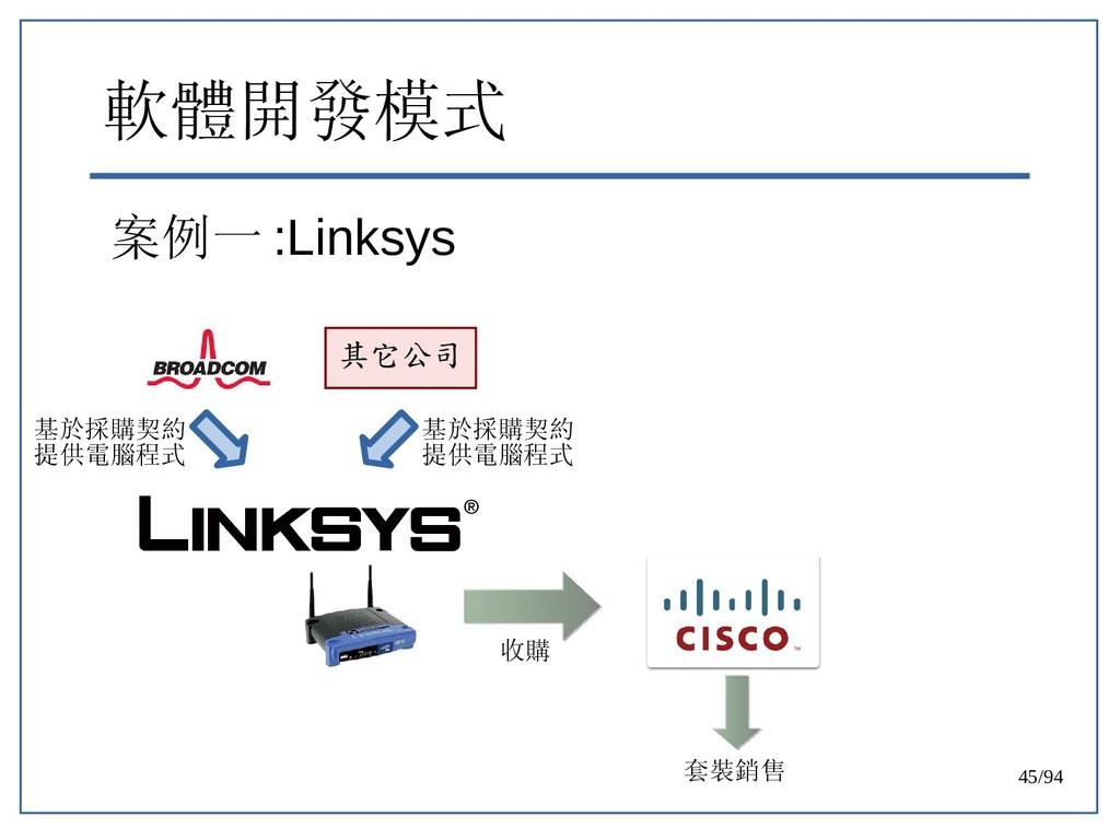 45/94 軟體開發模式 案例一 :Linksys 其它公司 基於採購契約 提供電腦程式 基於...