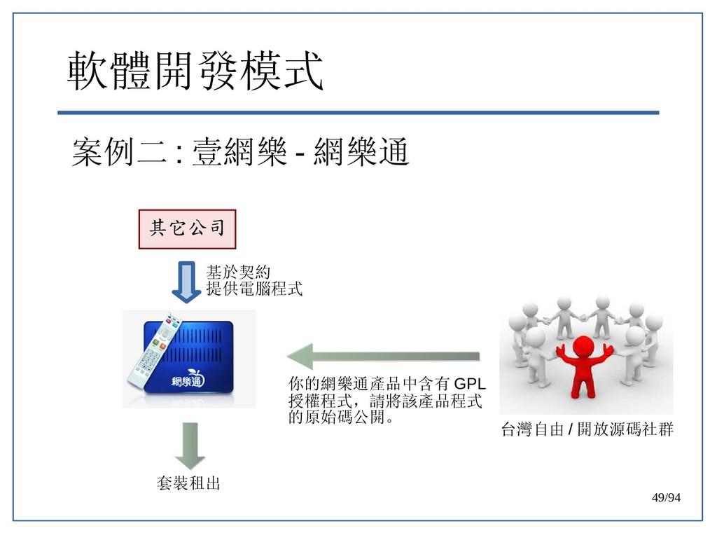 49/94 軟體開發模式 案例二 : 壹網樂 - 網樂通 其它公司 基於契約 提供電腦程式 套...