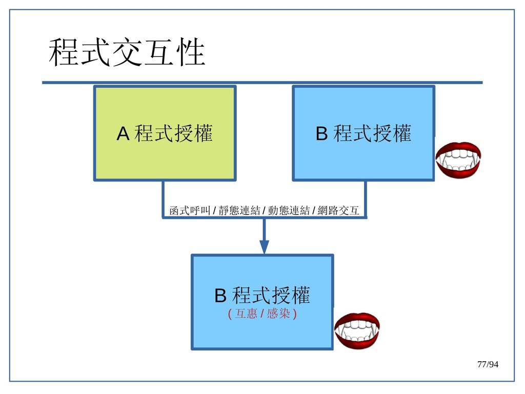 77/94 程式交互性 B 程式授權 ( 互惠 / 感染 ) A 程式授權 B 程式授權 函式...