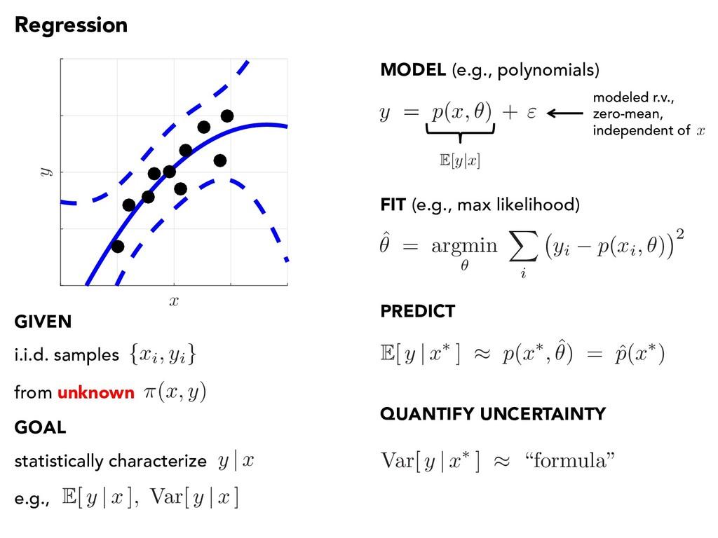 """Var[ y   x ⇤ ] ⇡ """"formula"""" E[ y   x ⇤ ] ⇡ p ( x..."""