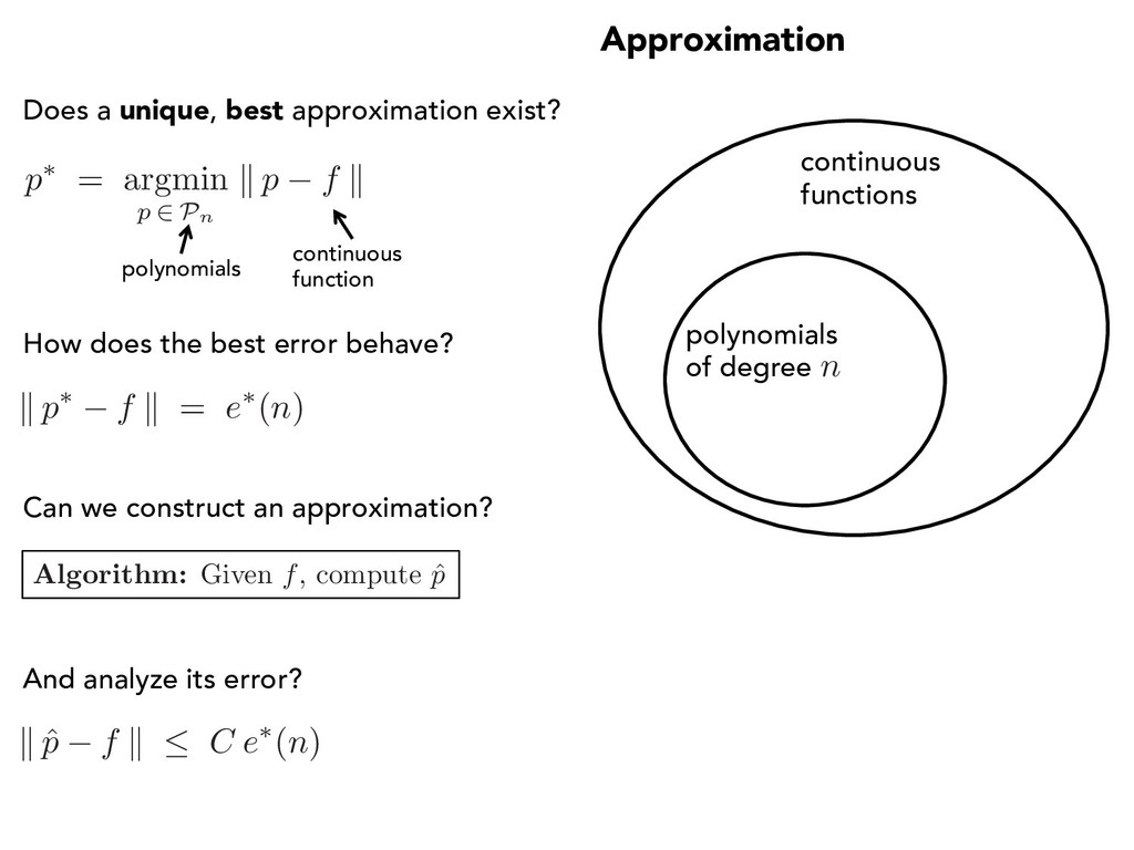 k p⇤ f k = e⇤(n) Approximation continuous funct...
