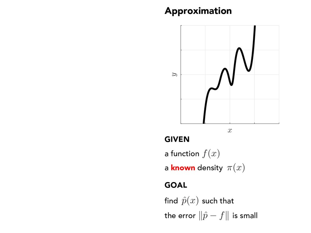 kˆ p fk Approximation a function GIVEN GOAL f (...