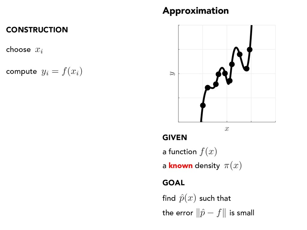 kˆ p fk Approximation x y a function GIVEN GOAL...