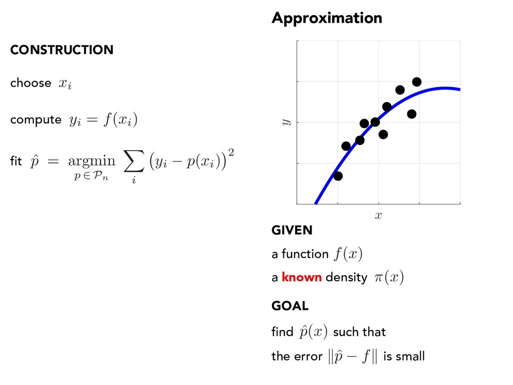 kˆ p fk Approximation x y GIVEN GOAL ⇡ ( x ) fi...