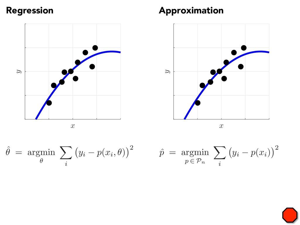 Regression Approximation x y x y ˆ p = argmin p...