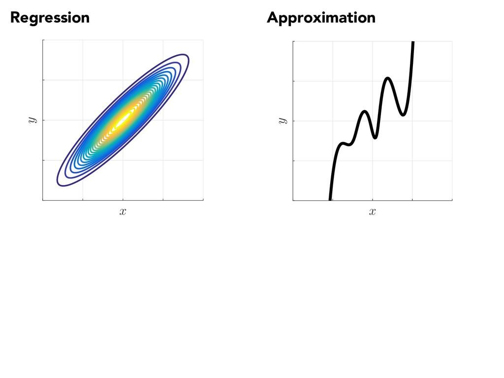 Regression Approximation x y x y