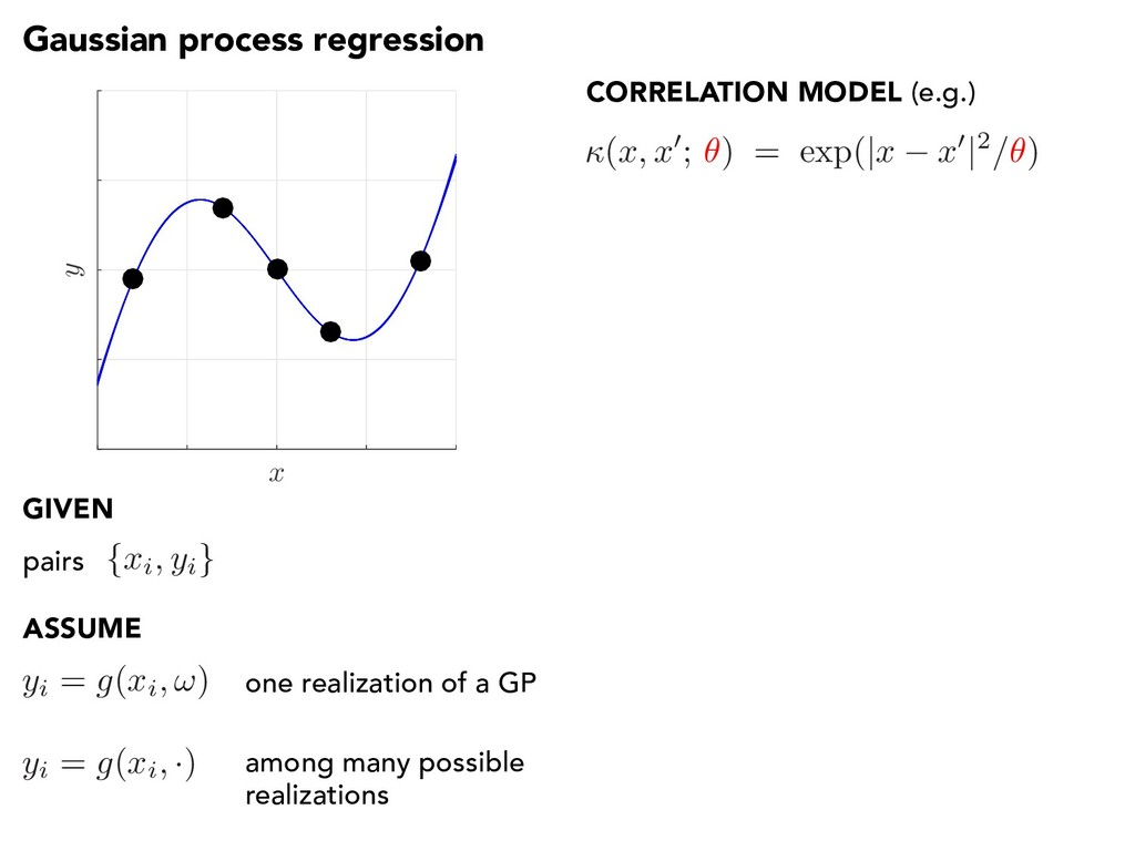 (x, x 0 ; ✓) = exp(   x x 0 2 /✓) <latexit sha...