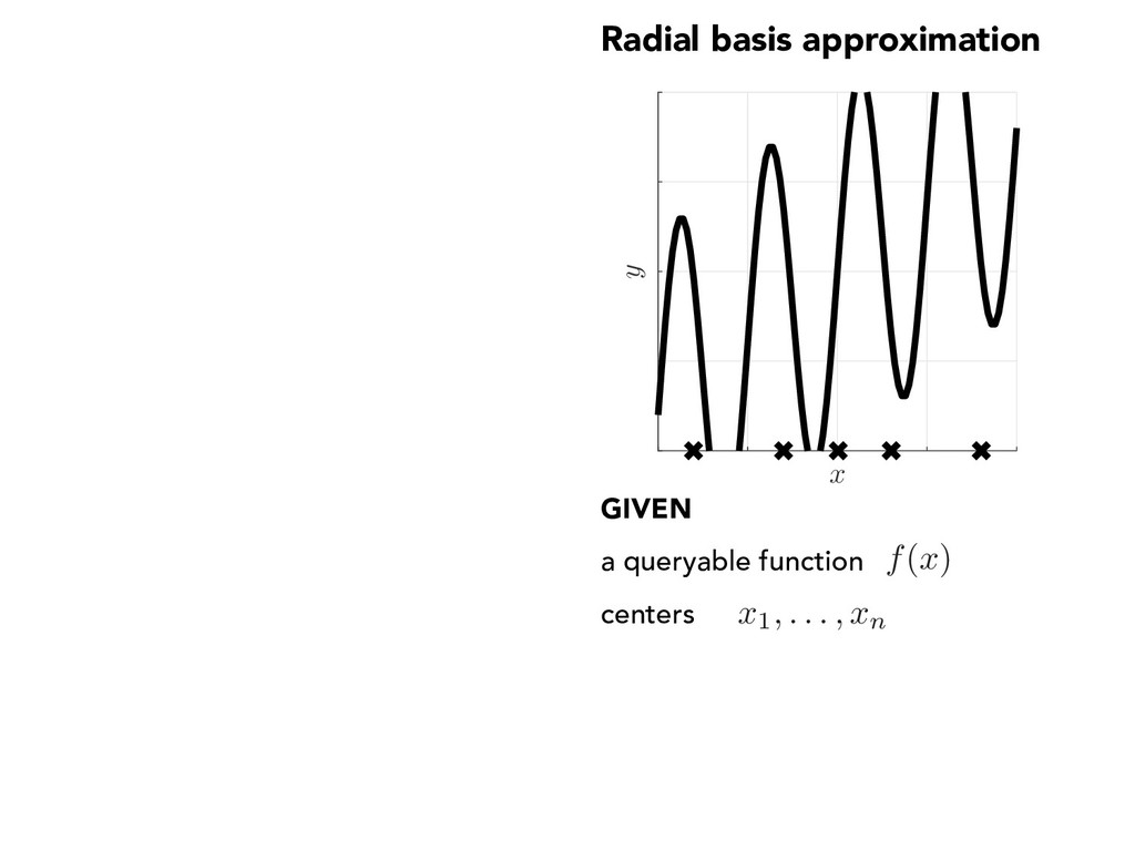 Radial basis approximation x y a queryable func...
