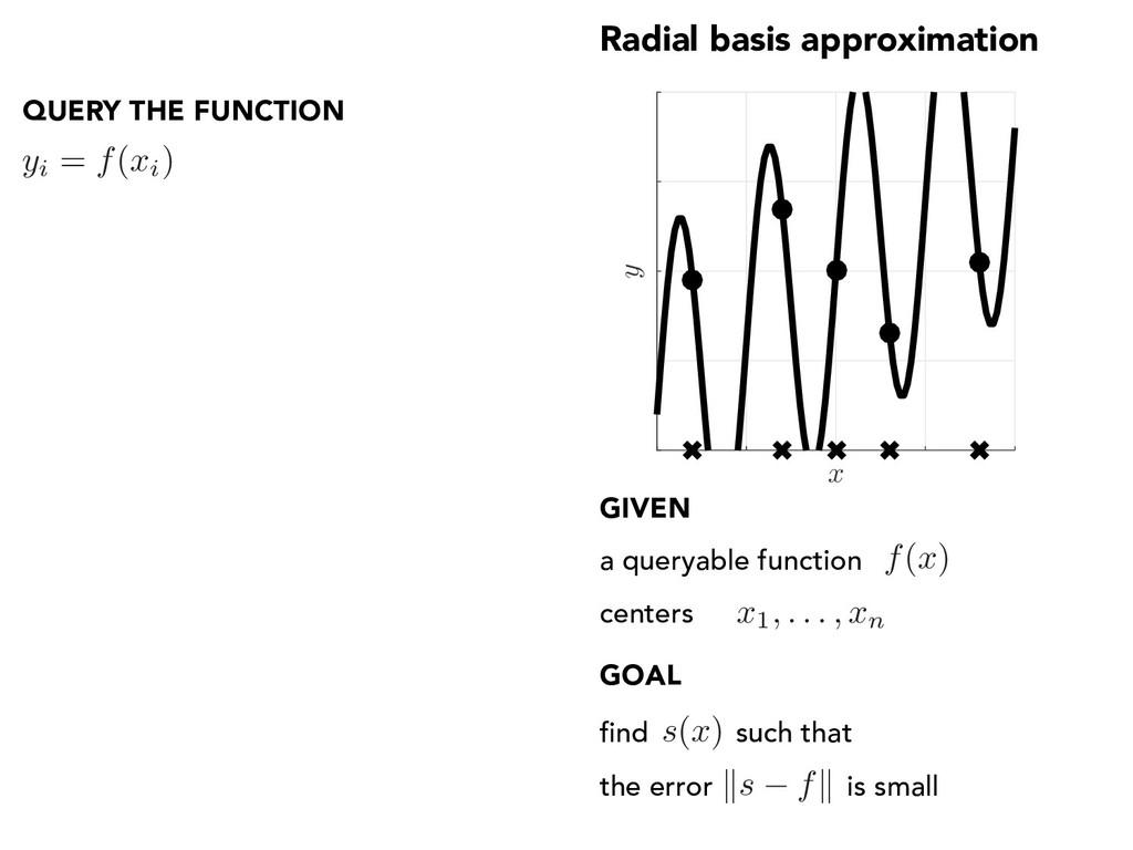 "the error is small ks fk <latexit sha1_base64=""..."