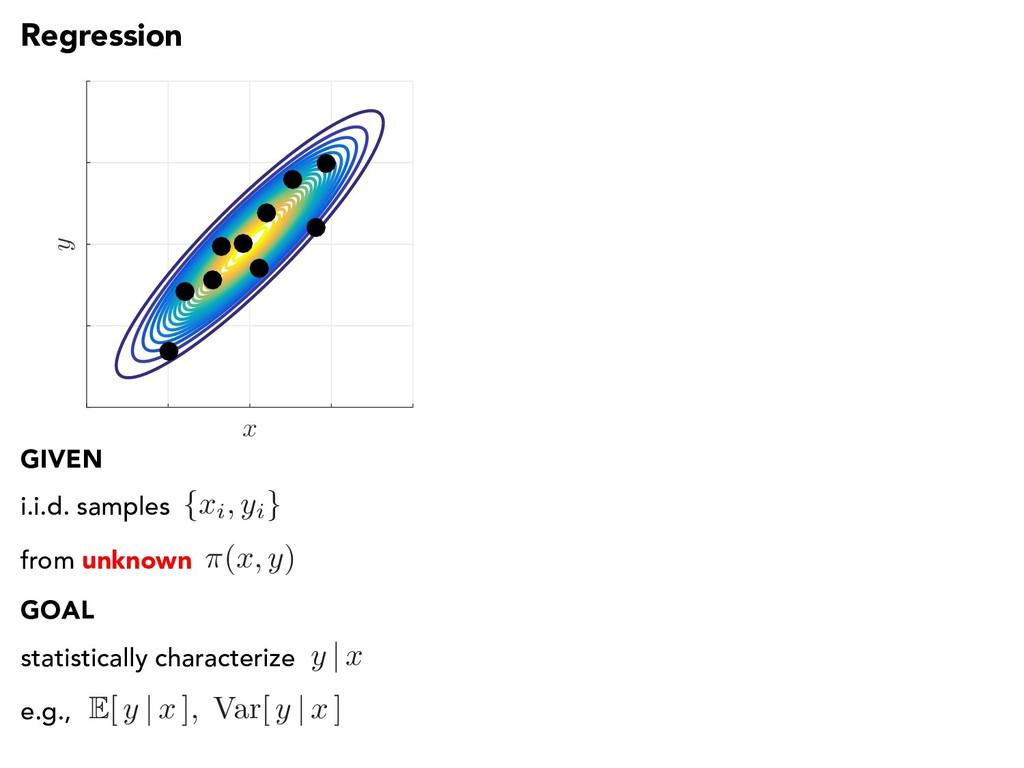 Regression x y { xi, yi } ⇡ ( x, y ) i.i.d. sam...