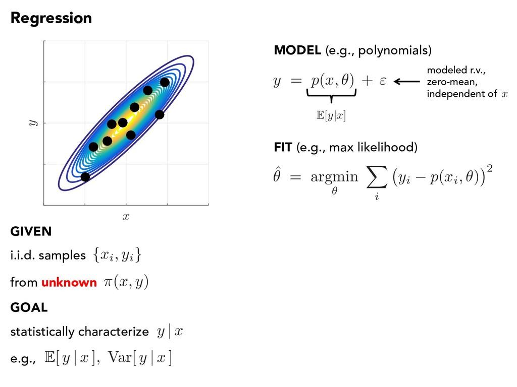 Regression { xi, yi } ⇡ ( x, y ) i.i.d. samples...