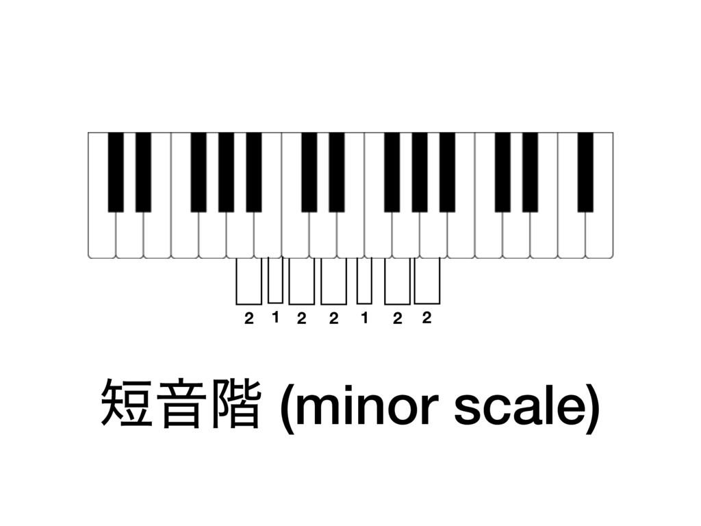 Ի֊ (minor scale) 2 2 2 2 2 1 1