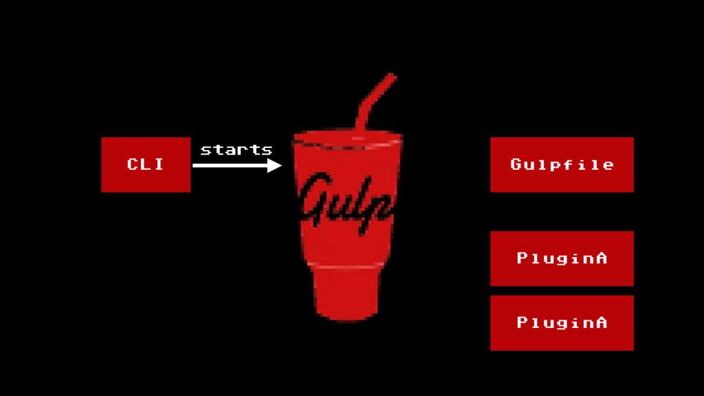 CLI Gulpfile PluginA PluginA starts