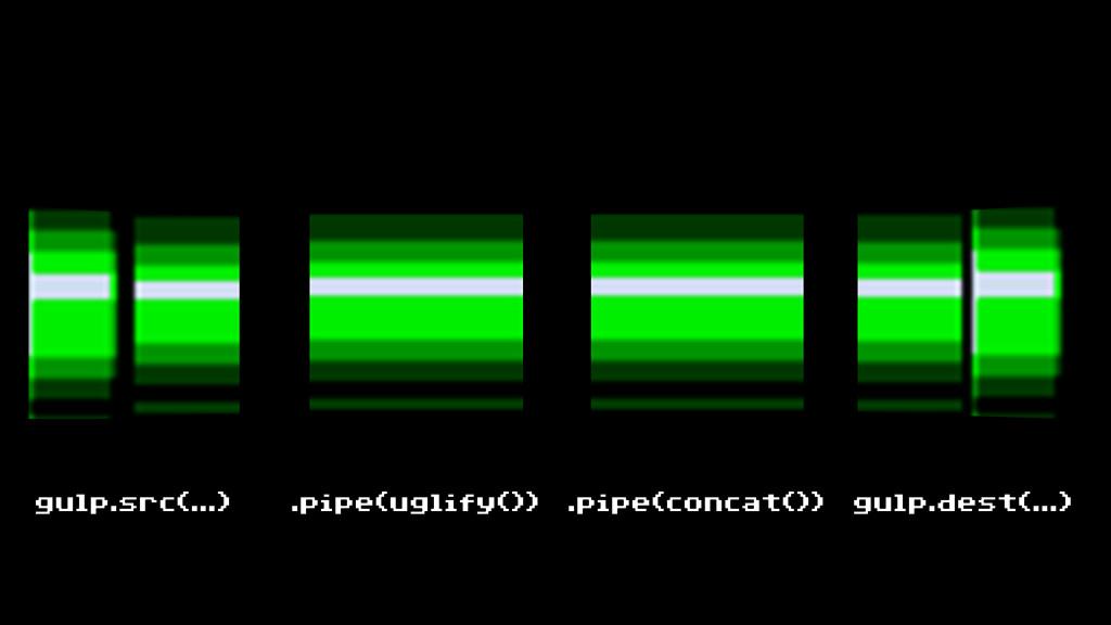gulp.src(…) .pipe(uglify()) gulp.dest(…) .pipe(...