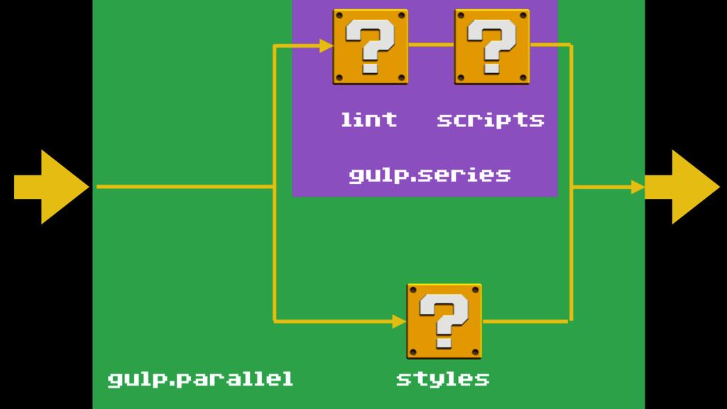 scripts styles lint gulp.parallel gulp.series