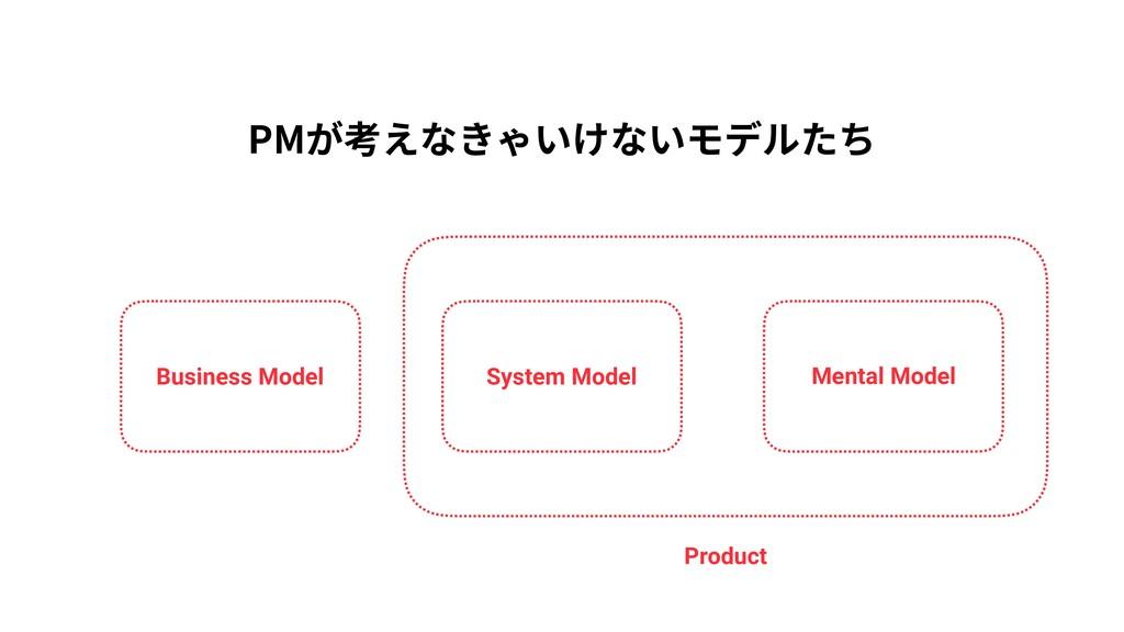 PMが考えなきゃいけないモデルたち Business Model System Model P...